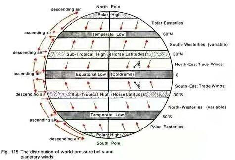 Briggs Stratton Engine Diagram furthermore Northern Hemisphere Wind Patterns also North Star 4 6l Engine Diagram Html further What Are Motor Mount also Wiring Diagram For Toyota Hilux Alternator. on honda xlr wiring diagram