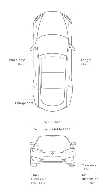 What Is The Minimum Width Garage And Door That Will Fit A Tesla