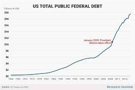 US NATIONAL DEBT EBOOK