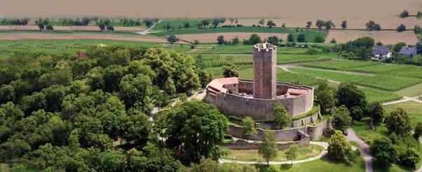 Schloss Burg Unterschied