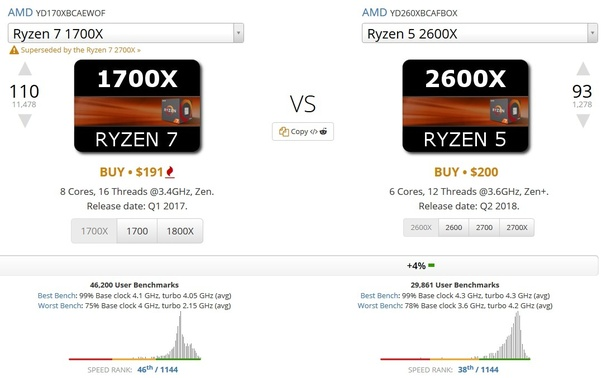 Would a Ryzen 7 1700X be a good CPU to pair with a 1080 Ti FTW3? - Quora