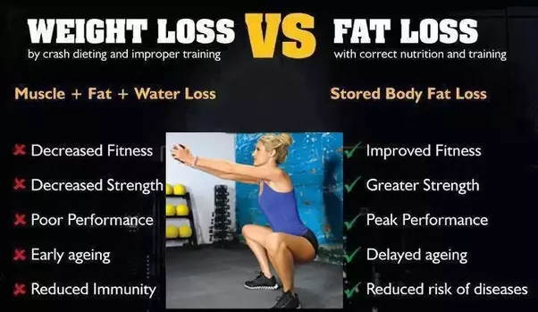 Reduce body fat percentage in one month image 8