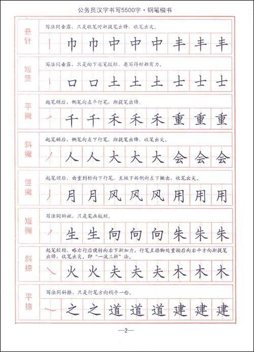 to write kanji