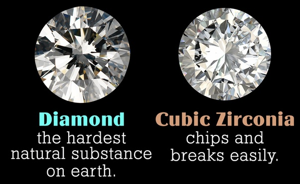 How To Tell A Cubic Zirconia From A Diamond Quora
