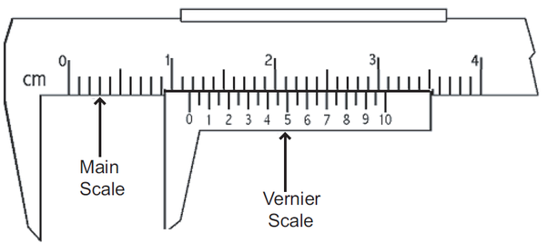Why Is The Least Count Of Vernier Calliper 1 M S D
