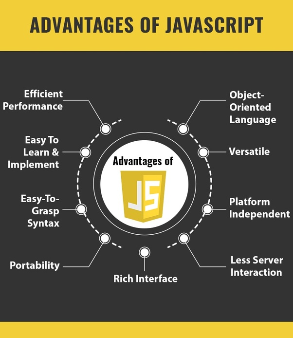 What are the Advantages of Javascript? - Quora