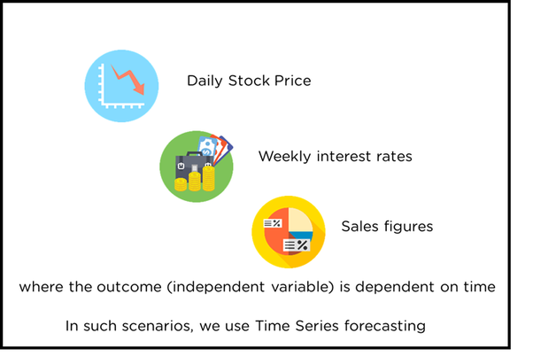 disadvantages of time series forecasting