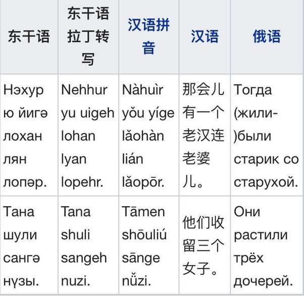 What Are The Characteristics Of The Chinese Language Or Dialect Not