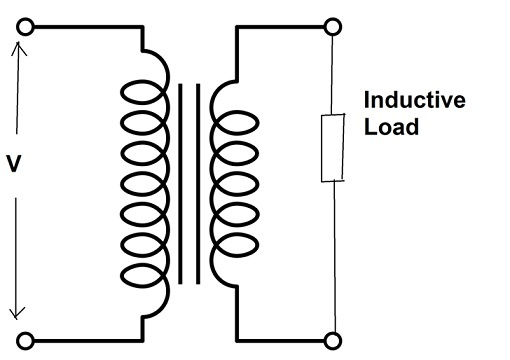 Phasor Diagram Of Transformer On Load