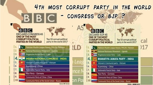 Is BBC News funded by Congress? In its recent report, it