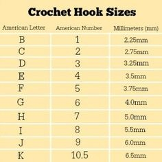 How Does One Translate A Crochet Hook With A Letter I On It To The