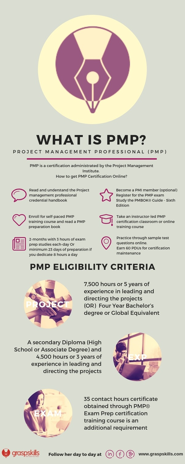 Where Can I Get Free Pmp Certification Quora