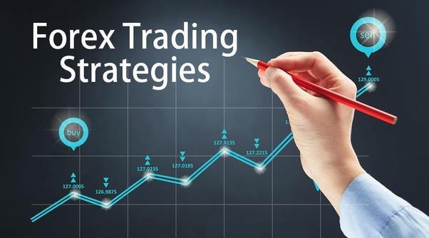 Starting forex with 1000 forexpf usd cad index