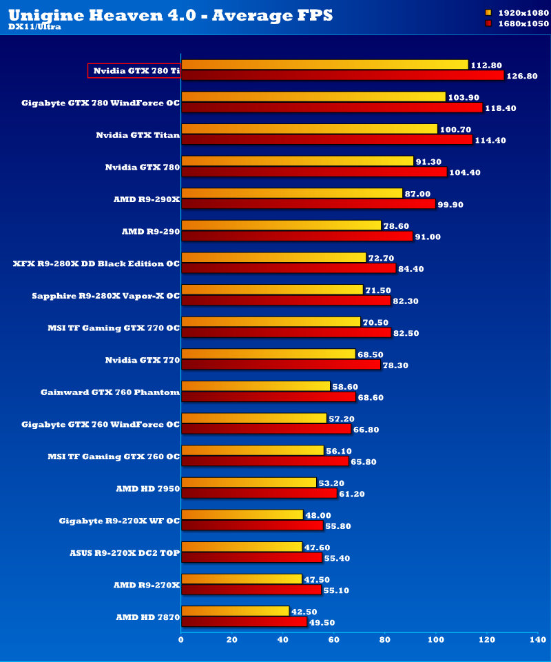 Which company makes better graphics cards, Nvidia or AMD? - Quora