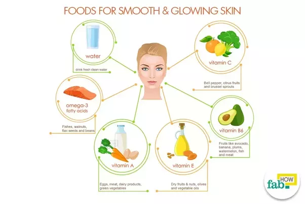 how to get smooth skin fast