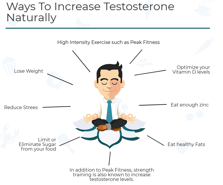 Does low testosterone affect muscle gains? - Quora