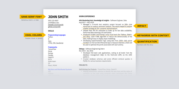 does a resume format matter