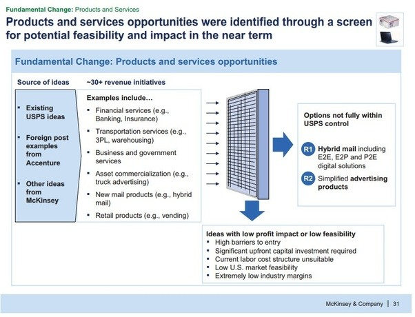 What are some great examples of a consulting slide deck are there for those interested open up this pdf yourself what other elements do you believe mckinsey did right or could improve flashek Choice Image