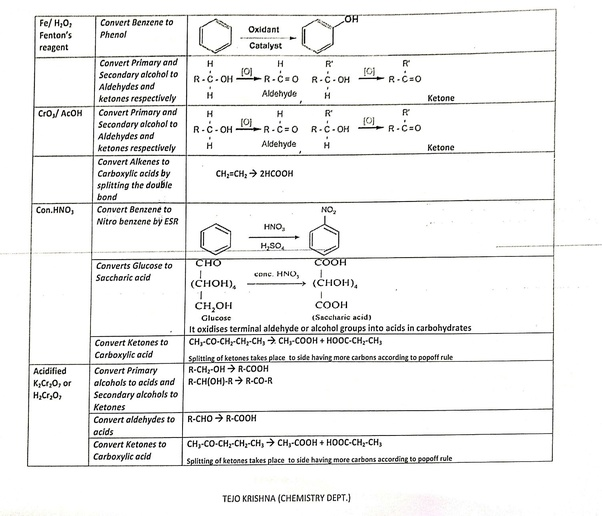Can I get a chart of important reagents and their functions