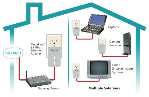 Boost The Wifi Signal, How To Boost Wifi In Basement