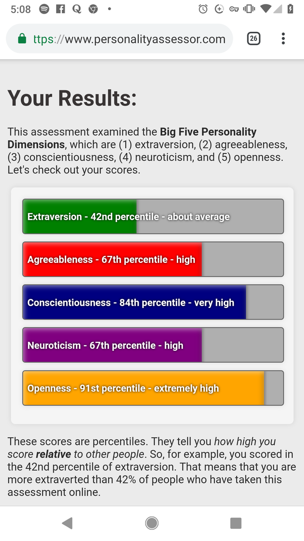 Model five extraversion big in What are