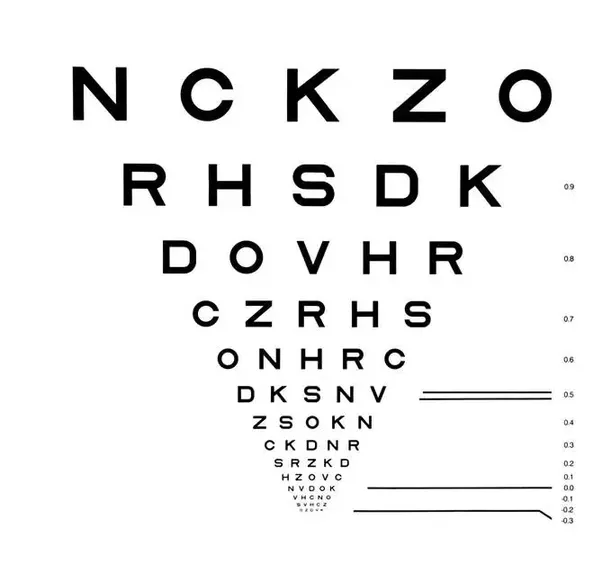 When Tested Using An Eye Chart Should You Read Aloud Any Letter You
