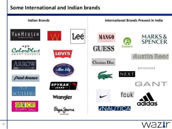 Business in India: What are the Indian-origin clothing ...