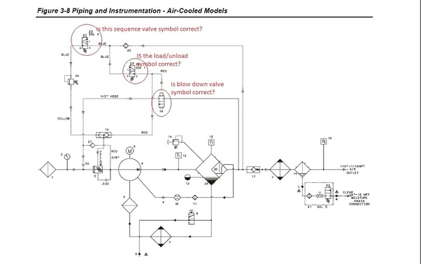 Can you explain a Sullair air compressor's piping and ... Air Compressor Schematic Symbol on