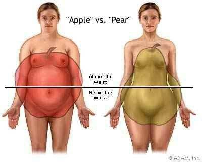 Recommend you Chubby nude girls with apple shape
