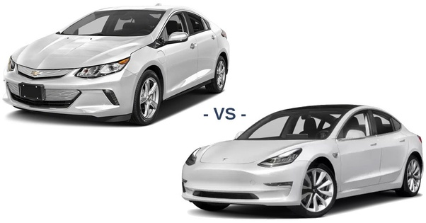 Which car would you buy: Tesla Model 3 or Chevy Volt? - Quora