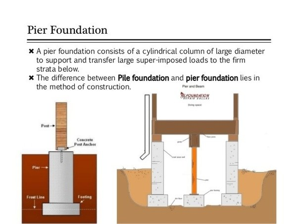 What is a pier foundation quora for The pier foundation