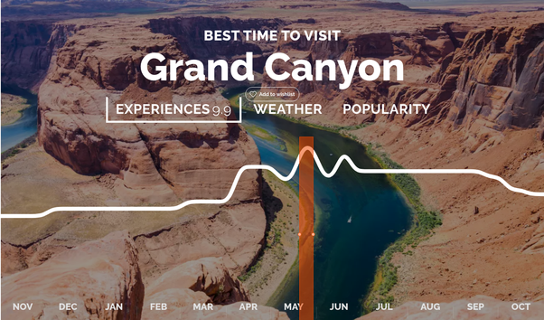 Which Is The Best Month To Visit Grand Canyon Zion Bryce