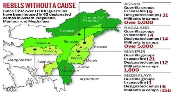 essay regarding insurgency with northeast india
