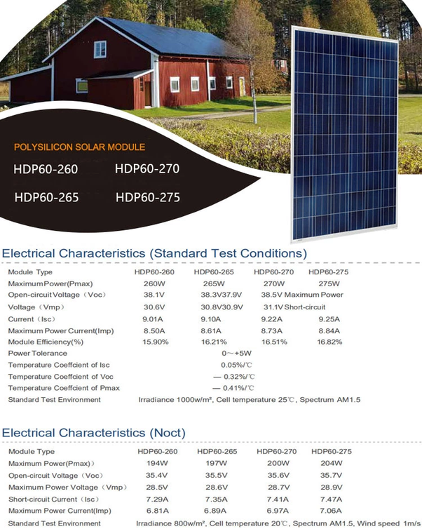 What Is The Price Per Square Meter Of A Solar Panel Quora