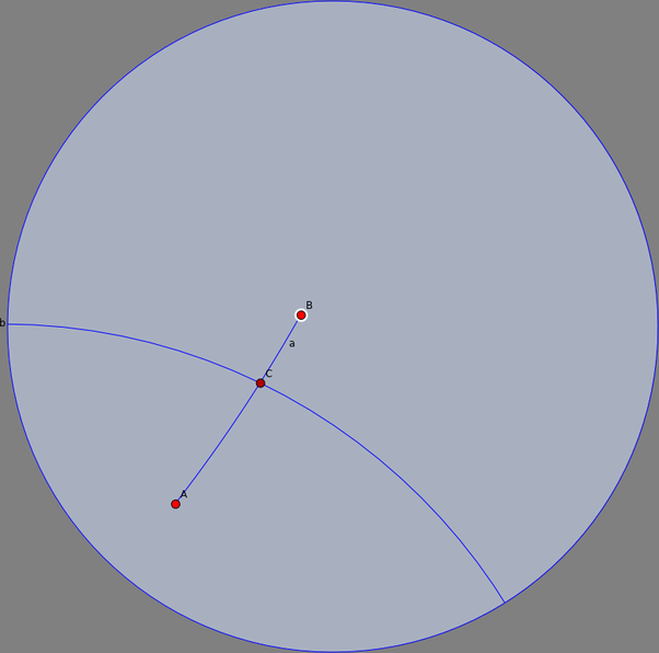 Do three points always determine a circle in non-Euclidean