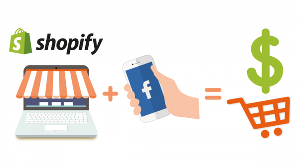 What is Shopify? - Quora