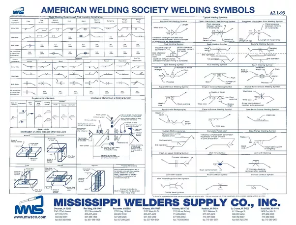 What Are The Welding Symbols Quora