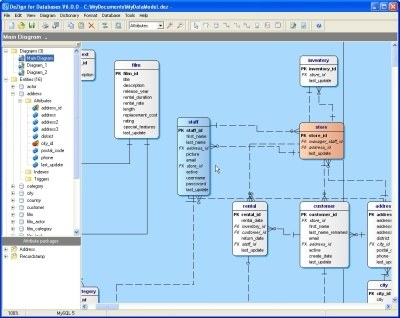 entity relationship diagram tool mysql commands