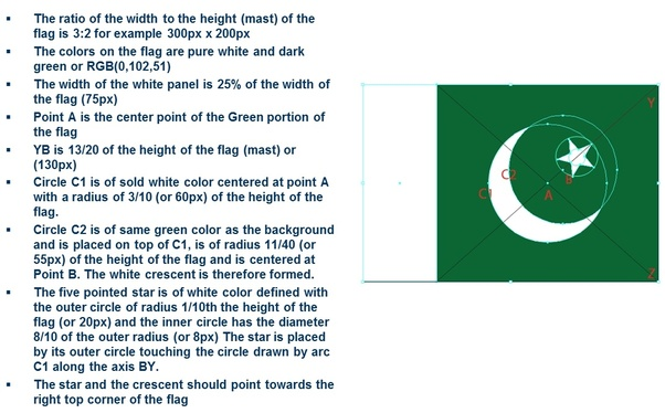 List of Pakistani flags - Wikipedia