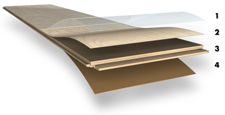 What Is A Melamine Board Used For Quora