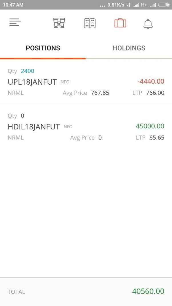 How To Choose Stocks For Intraday Trading Quora