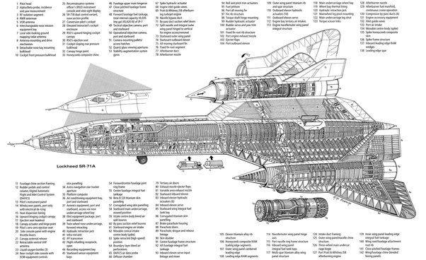 sr 71 engine diagram 2004 chevy 2500hd 6 1 engine aveo engine diagram what do you know about the sr-71 blackbird's fuel tanks ...