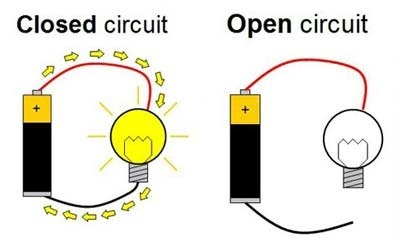 What is a open circuit