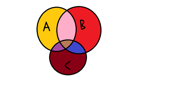 What Is The Value Of A U B U C A B C C Quora