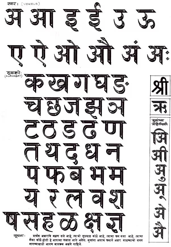 Devanagari Handwriting How many letters are u...