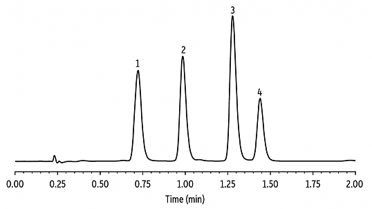 What Is The Principle Of Hplc Quora