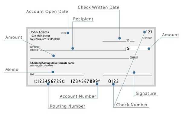 How to get my routing number from my bank - Quora