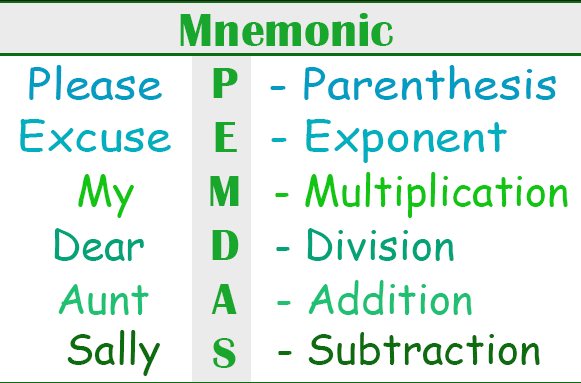 mnemonics memory and different mnemonic techniques Mnemonic (nee-moh-nick) techniques, also referred to as mnemonic strategies, mnemonic devices, or simply mnemonics, are systematic procedures designed to improve one's memory the word mnemonic derives from the greek goddess of memory, mnemosyne, and means memory enhancing.
