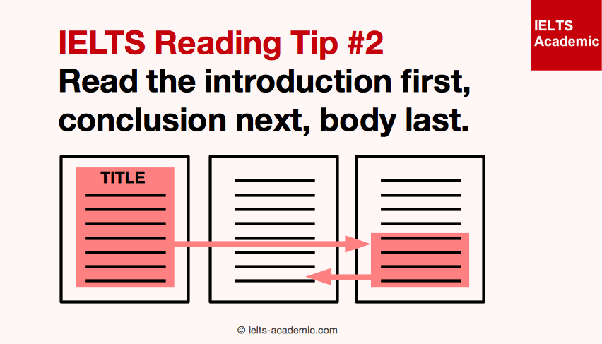 How we can solve the IELTS reading passage? - Quora