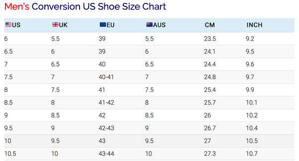 Also Below Is A Conversion Chart From Us To Other International Shoe Sizes Around The World